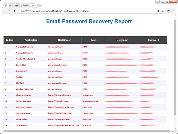 XenArmor Email Password Recovery Pro 2019 Software | XenArmor