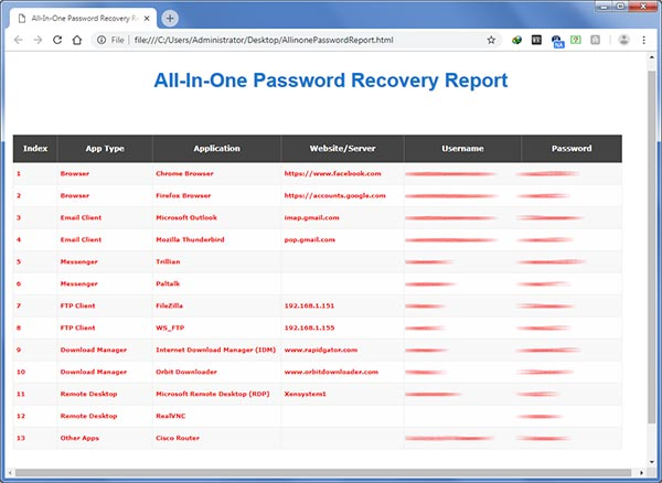 XenArmor All-In-One Password Recovery Pro 2019 Software